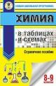 Химия в таблицах и схемах 8-9 кл